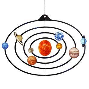 Papercraft móvil del Sistema Solar. Manualidades a Raudales.